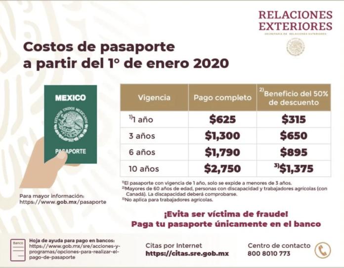 Cuáles son los requisitos para tramitar el pasaporte Mexicano 1