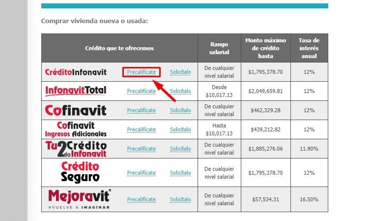 Requisitos para solicitar un crédito hipotecario en Infonavit 1